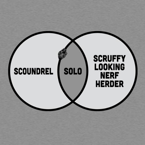Han Solo Venn Diagram Star Wars T-Shirt