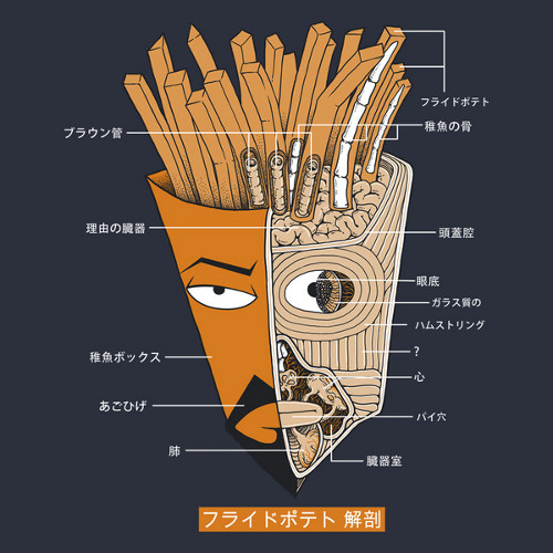 Frylock Anatomy Chart Aqua Teen Hunger Force T-Shirt