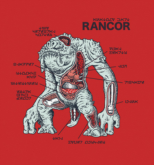 Rancor Anatomy Star Wars T-Shirt